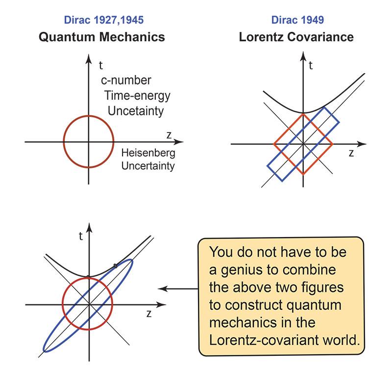 Wheeler And Feynman