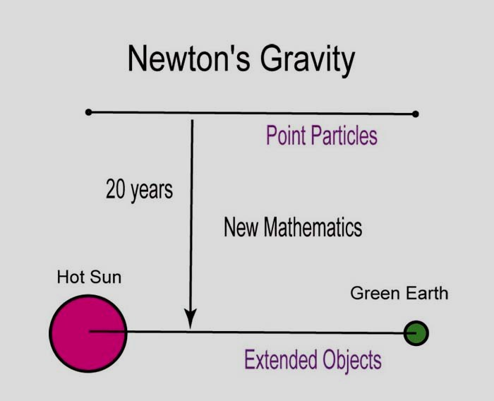 Einstein and Quantum Mechanics
